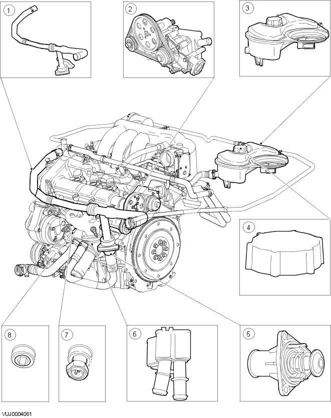 Система охлаждения двигателя Ягуар X-Type V6 2.0/2.5/3.0
