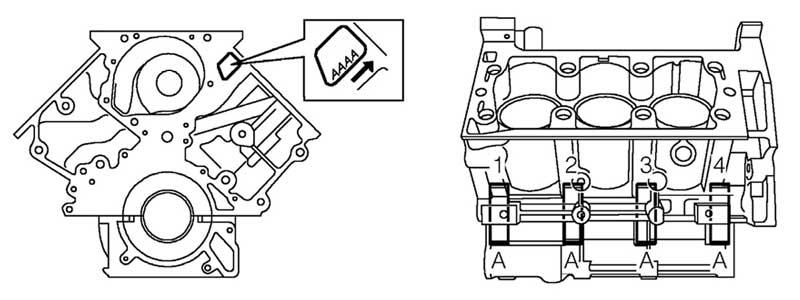 Двигатель KV6 коды на блоке